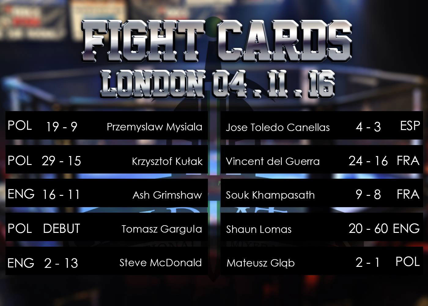 Fight Card